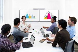 Tips on Videoconferencing